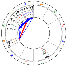 Chris Brennan's birth chart